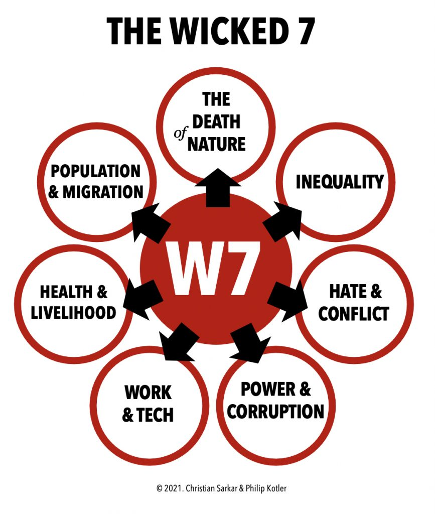 Wicked7 problems
