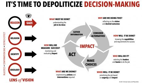 depoliticize decision-making