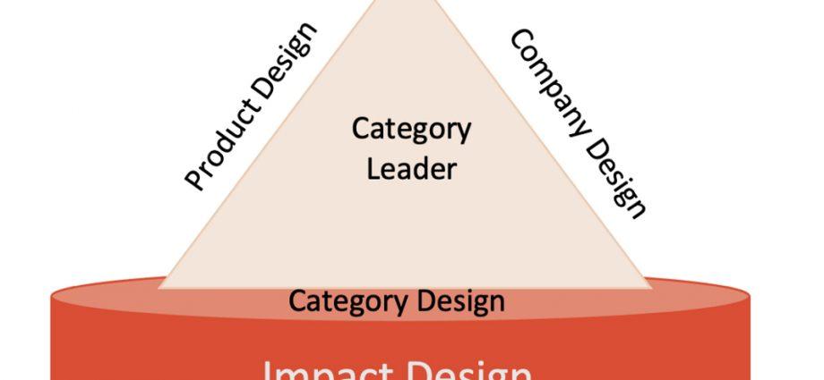 Impact Category Design