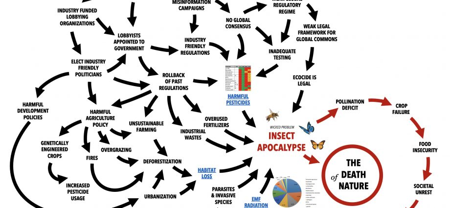 Insect Apocalypse map